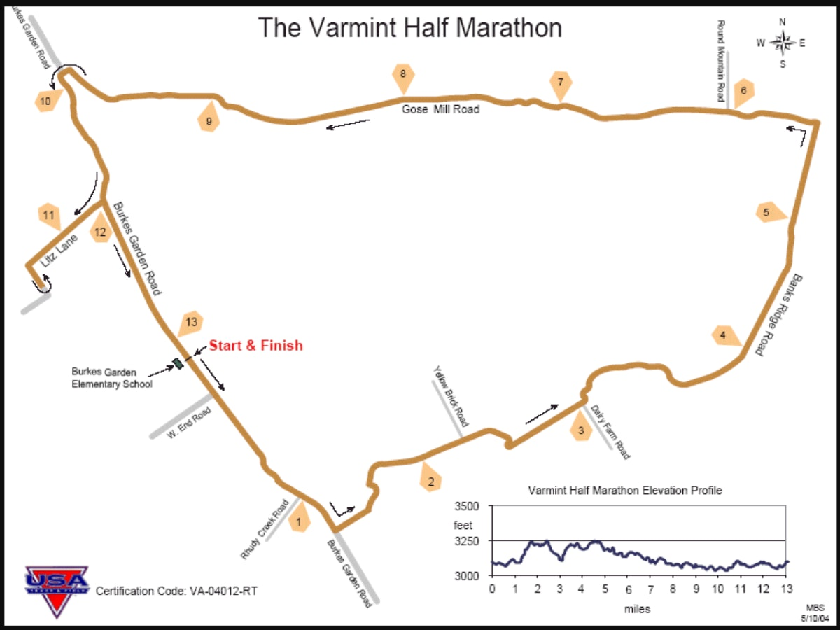 Course map for The Varmint Half Marathon